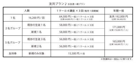 料金プラン表-東京・藤沢
